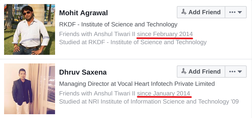 Dhruv Saxena' and Mohit Agrawal's friendship with Anshul Tiwari dates back to 2014